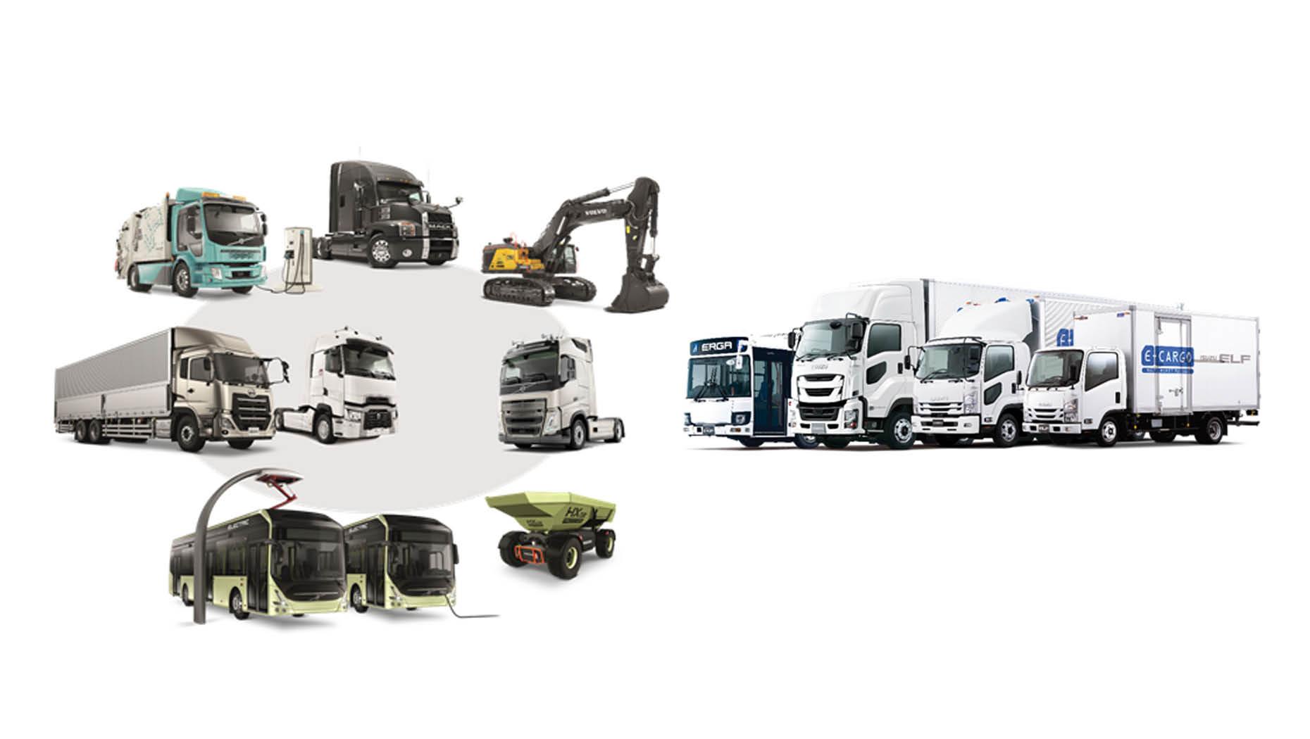 Izuzu acquires UD Trucks from Volvo